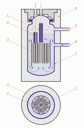 Boiling_nuclear_reactor