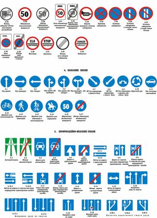 Правила дорожнього руху(додаток)
